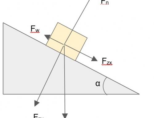 Natuurkunde 4V kamer